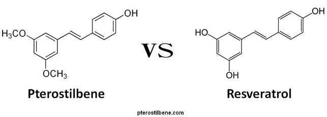 Pterostilbene-and-Resveratrol